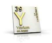 Yttrium Yttriumankauf Yttriummetall Metall Ankauf verkaufen Yttriumpreis